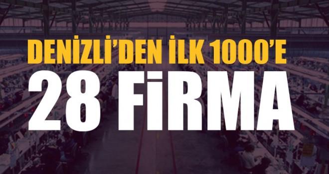 Denizli'den ilk 1000'e 28 firma