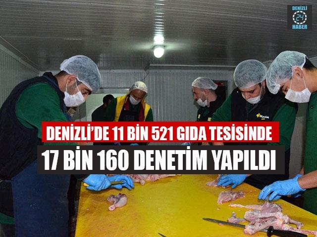 Denizli'de 11 Bin 521 Gıda Tesisinde 17 Bin 160 Denetim Yapıldı