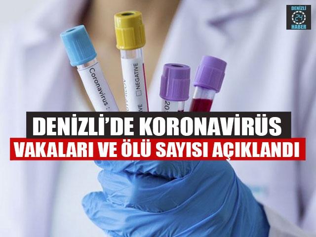 Denizli'de Koronavirüs Vakaları Ve Ölü Sayısı Açıklandı