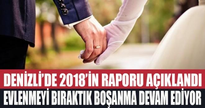 Denizli'de 2018'de kaç çift evlendi, kaç çift boşandı?