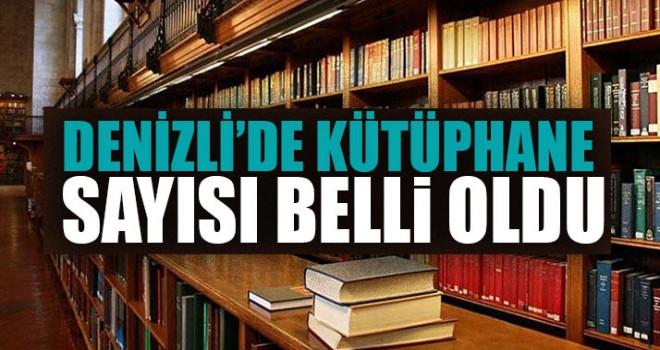 Denizli'de Kütüphane Sayısı Belli Oldu