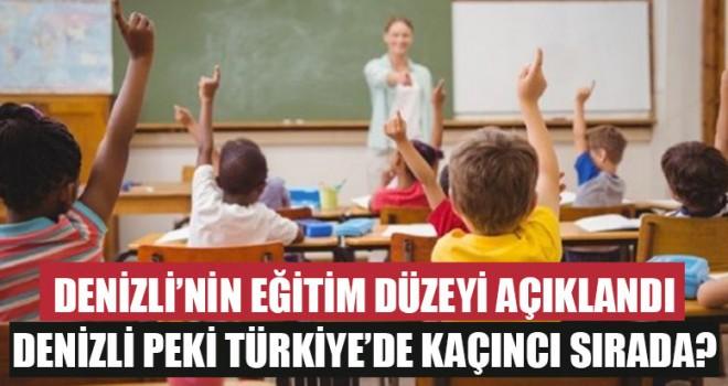 Denizli'nin Eğitim Düzeyi Açıklandı; Denizli Peki Türkiye'de Kaçıncı Sırada?