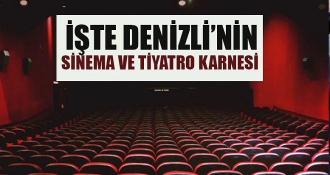 İşte Denizli'nin Sinema Ve Tiyatro Karnesi