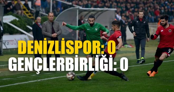Denizlispor: 0 – Gençlerbirliği: 0