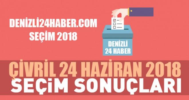 Çivril 2018 seçim sonuçları Çivril Cumhurbaşkanlığı seçim sonuçları