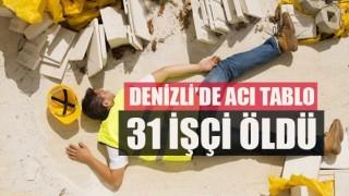 Denizli'de Acı Tablo 31 İşçi Öldü