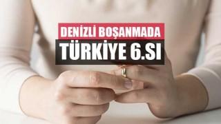 Denizli boşanmada Türkiye 6.sı
