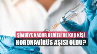 Şimdiye kadar Denizli'de kaç kişi koronavirüs aşısı oldu?