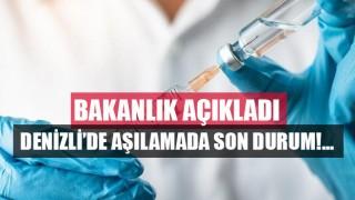 Denizli'de korona virüs aşısı sayısı 140 bini aştı
