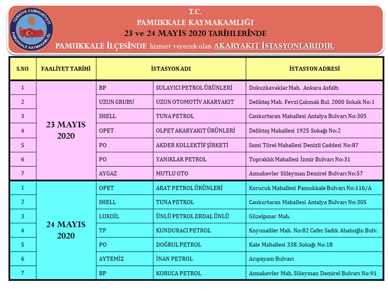 Pamukkale ilçesinde 23 – 24 - 25 -26 Mayıs tarihlerinde açık olacak akaryakıt istasyonları: