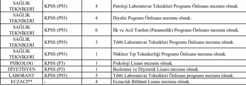 Pamukkale Üniversitesi 253 Sözleşmeli Personel Alacak İşte O Şartlar